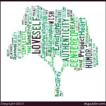 Expertise FP-word cloud